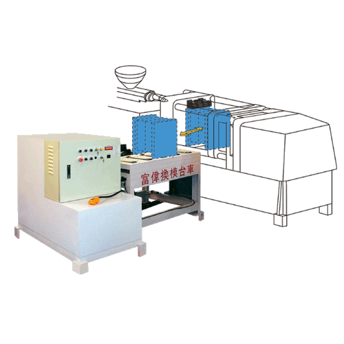Die/Mold Cart System